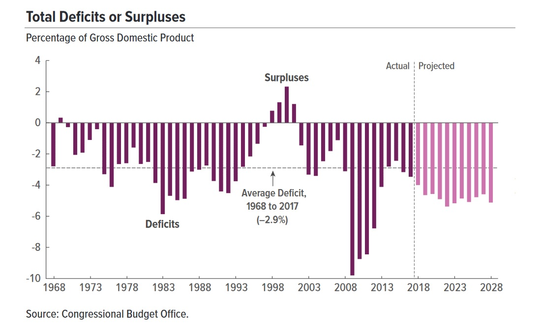 government should focus its budgets more Australia's security bears no relation to whether we meet the target of raising defence spending to 2% of gdp the end of 2%: australia gets serious about its defence budget editions.